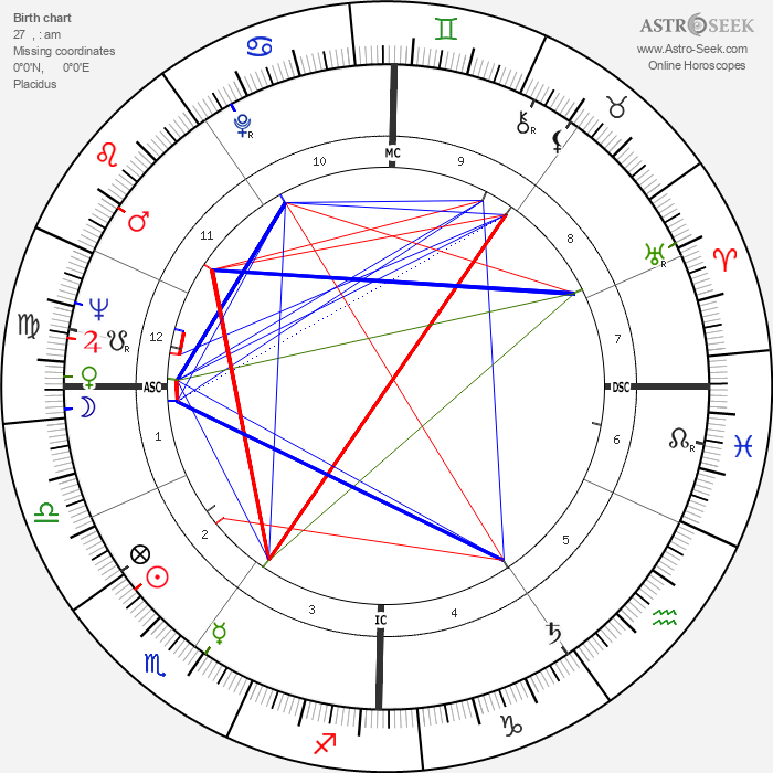 Jean-Pierre Cassel - Astrology Natal Birth Chart