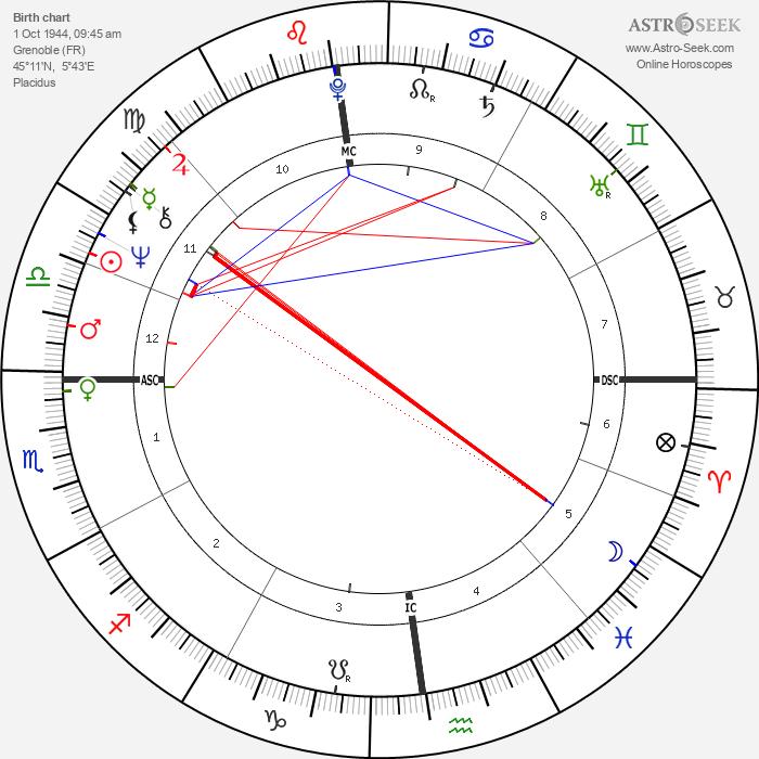 Jean-Pierre Castaldi - Astrology Natal Birth Chart