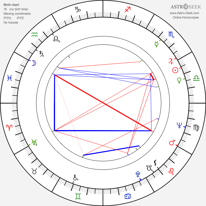 Jean-Pierre Desagnat - Astrology Natal Birth Chart