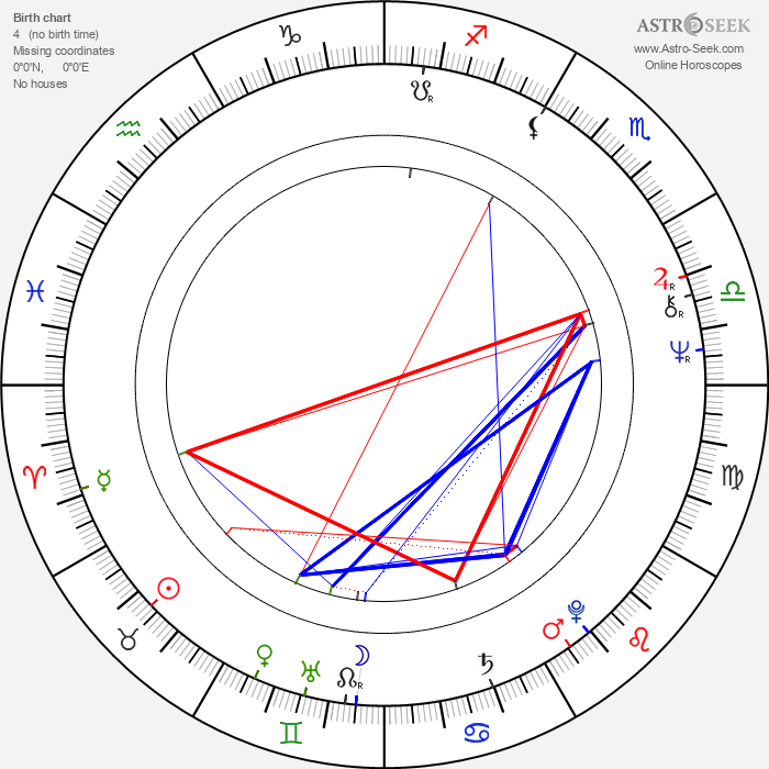 Jean-Pierre Stewart - Astrology Natal Birth Chart