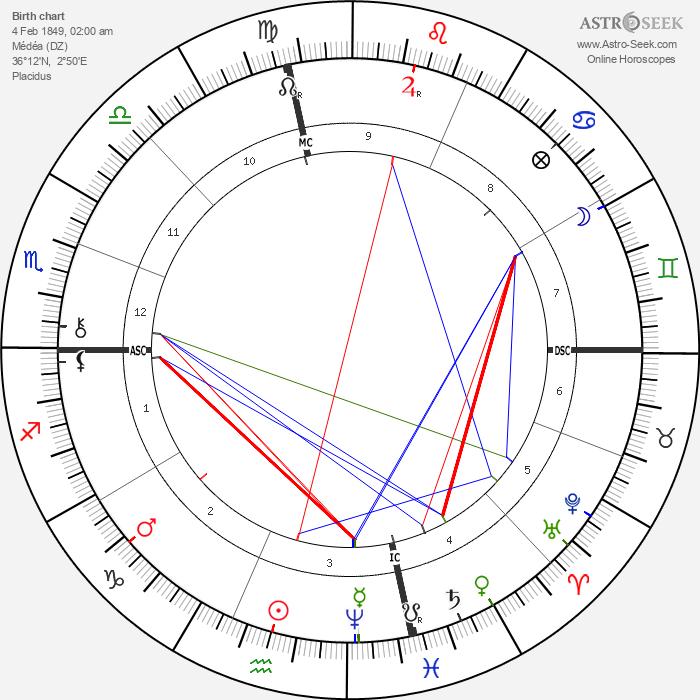 Jean Richepin - Astrology Natal Birth Chart