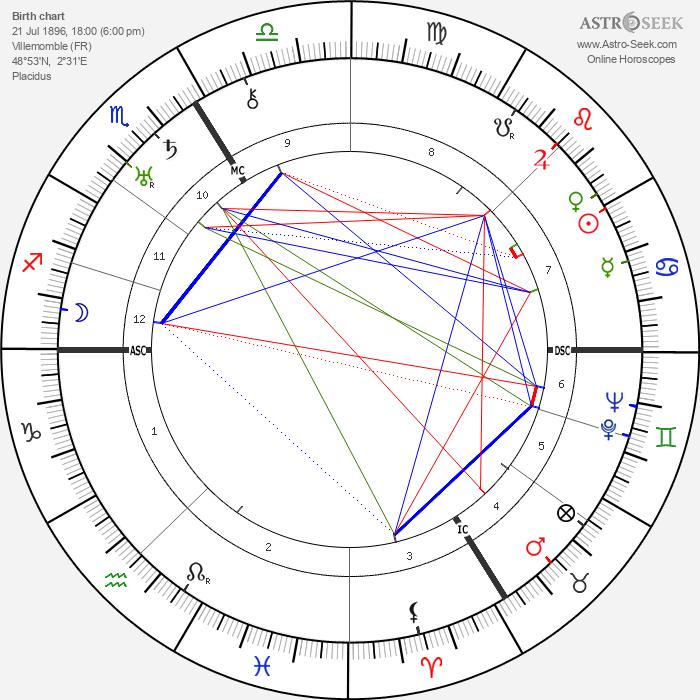 Jean Rivier - Astrology Natal Birth Chart