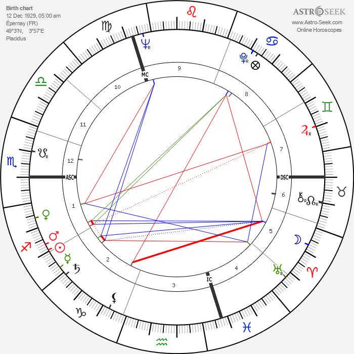 Jean Santanbien - Astrology Natal Birth Chart