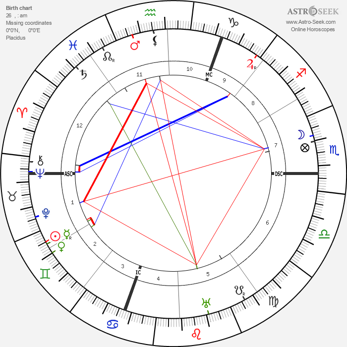 Jean Schlumberger - Astrology Natal Birth Chart