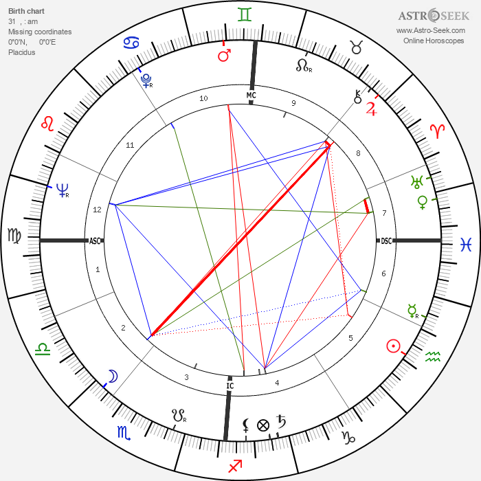 Jean Simmons - Astrology Natal Birth Chart