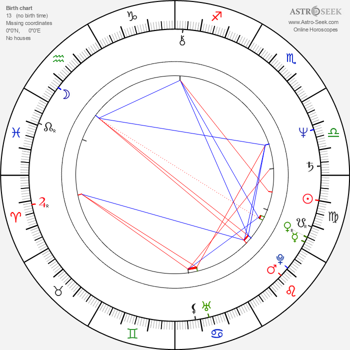 Jean Smart - Astrology Natal Birth Chart