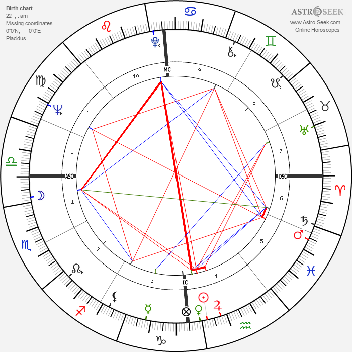 Jean Taillandier - Astrology Natal Birth Chart