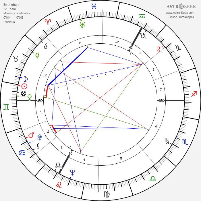 Jean Tinguely - Astrology Natal Birth Chart
