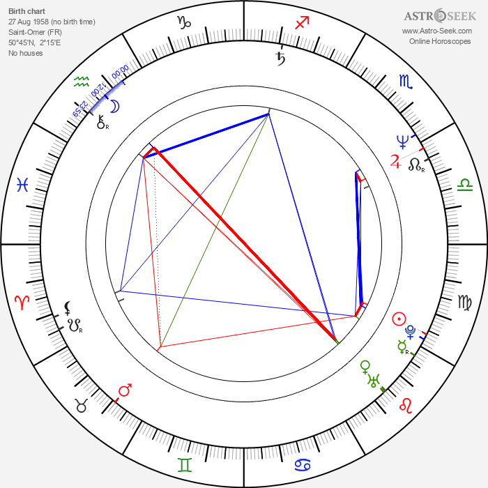 Jean-Yves Berteloot - Astrology Natal Birth Chart