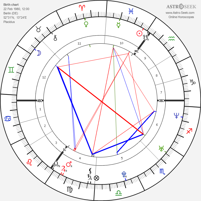 Jeanette Biedermann - Astrology Natal Birth Chart