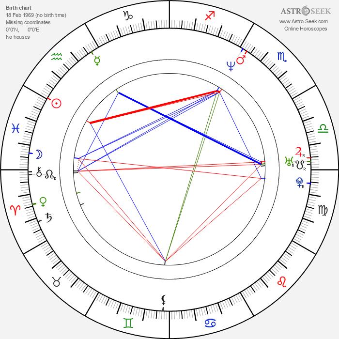 Jeanette Hain - Astrology Natal Birth Chart