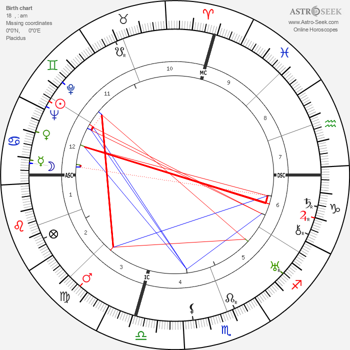 Jeanette MacDonald - Astrology Natal Birth Chart