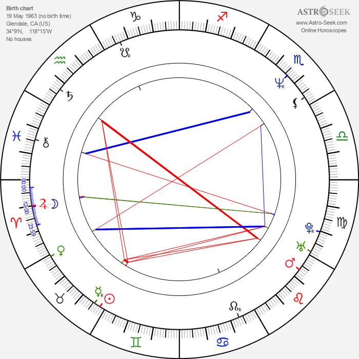 Jeanne Basone - Astrology Natal Birth Chart