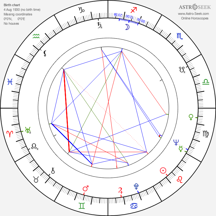 Jeanne Carmen - Astrology Natal Birth Chart
