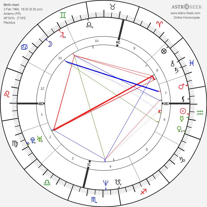 Jeanne Savary - Astrology Natal Birth Chart