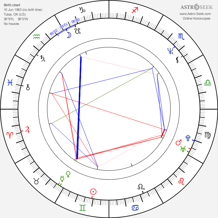 Jeanne Tripplehorn - Astrology Natal Birth Chart