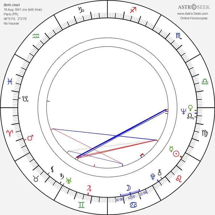 Jeanne Valérie - Astrology Natal Birth Chart