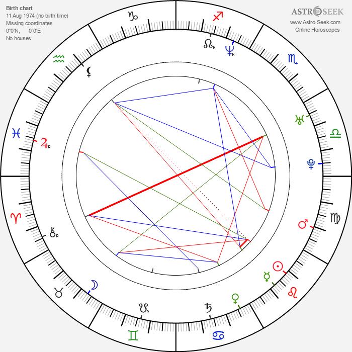Jeannie Millar - Astrology Natal Birth Chart