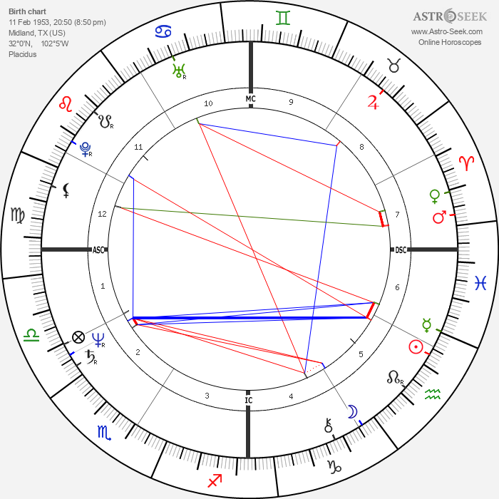 Jeb Bush - Astrology Natal Birth Chart