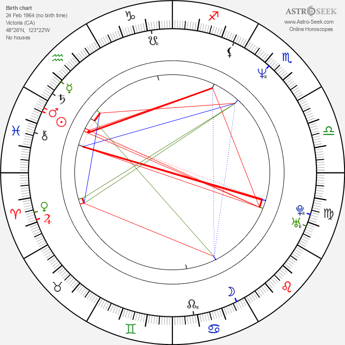 Jed Simon - Astrology Natal Birth Chart