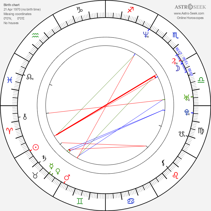 Jeff Anderson - Astrology Natal Birth Chart