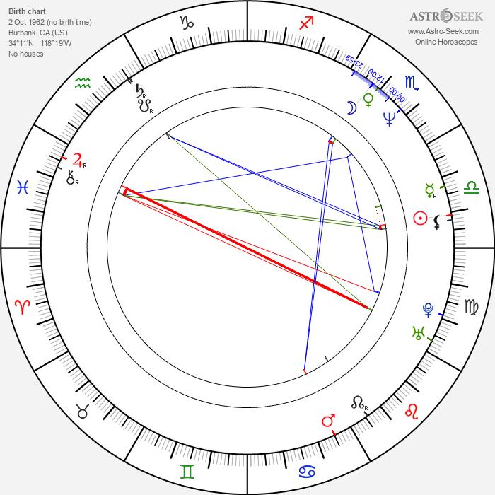 Jeff Bennett - Astrology Natal Birth Chart