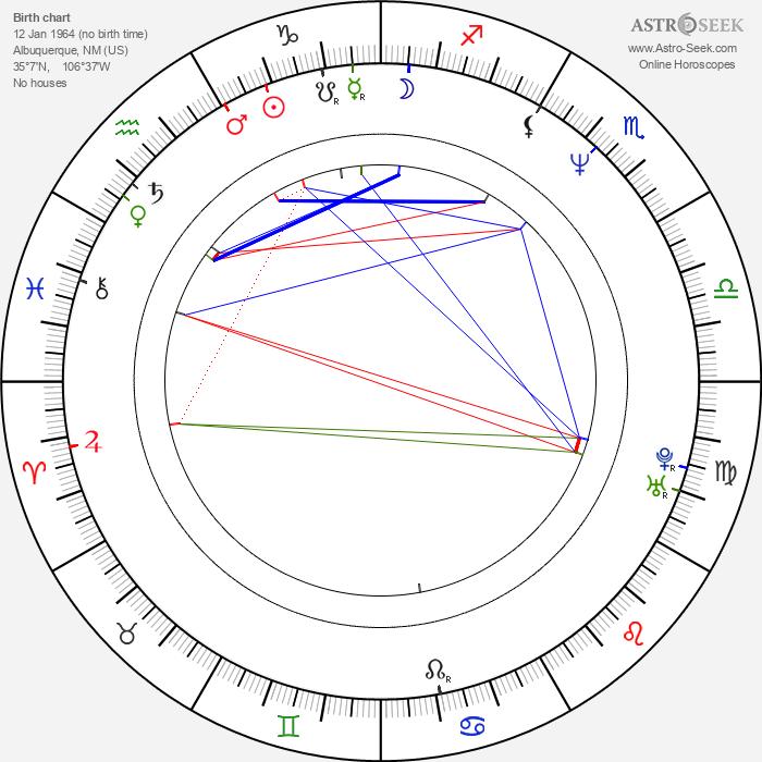 Jeff Bezos - Astrology Natal Birth Chart