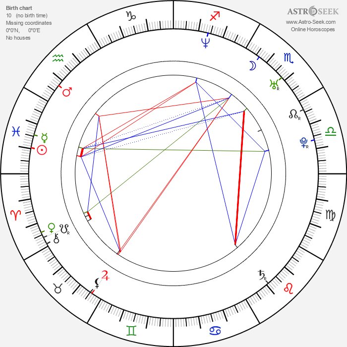 Jeff Branson - Astrology Natal Birth Chart