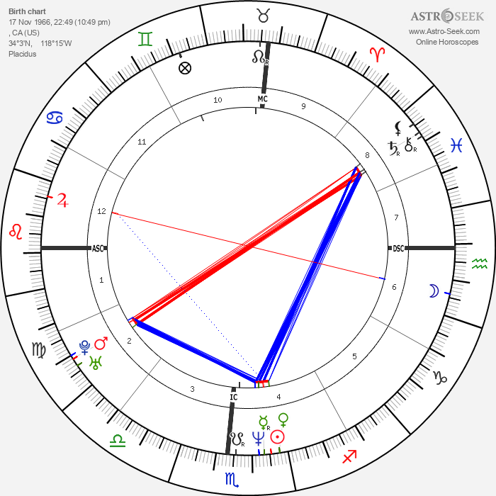 Jeff Buckley - Astrology Natal Birth Chart