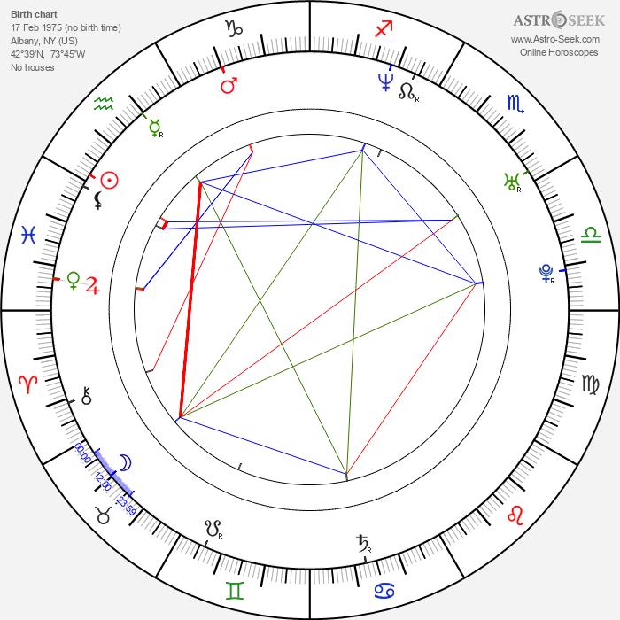 Jeff Burns - Astrology Natal Birth Chart