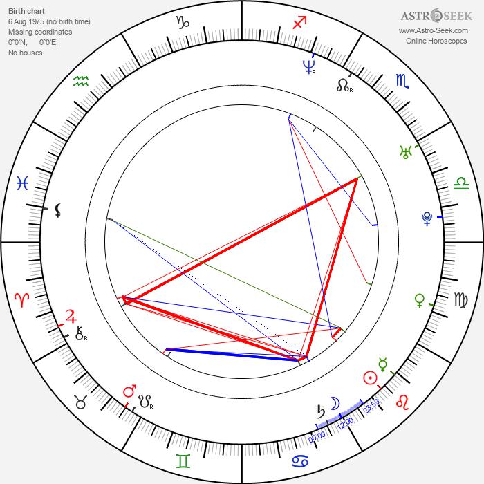 Jeff C. Smith - Astrology Natal Birth Chart