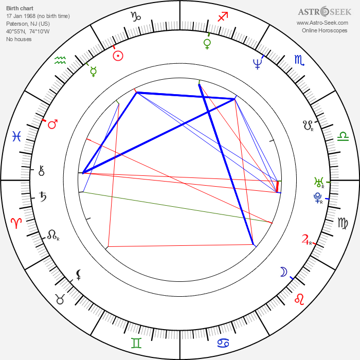 Jeff Chase - Astrology Natal Birth Chart