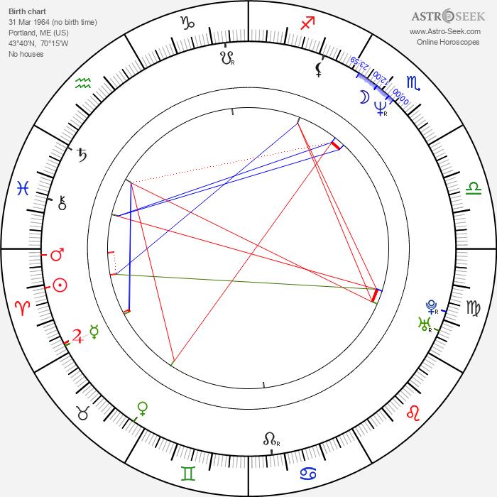 Jeff Davis - Astrology Natal Birth Chart