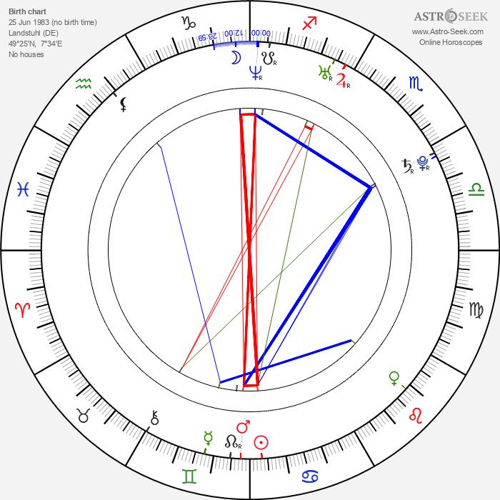 Jeff Dylan Graham - Astrology Natal Birth Chart