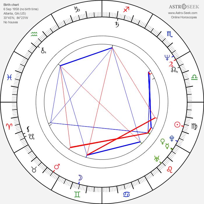Jeff Foxworthy - Astrology Natal Birth Chart
