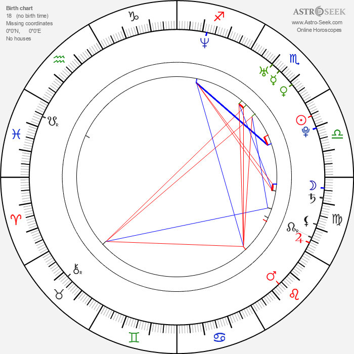 Jeff Galfer - Astrology Natal Birth Chart