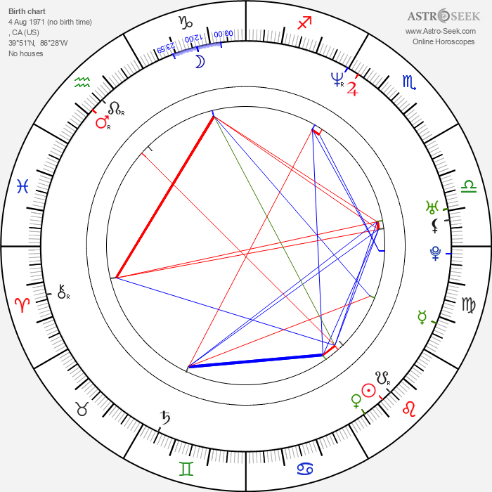Jeff Gordon - Astrology Natal Birth Chart