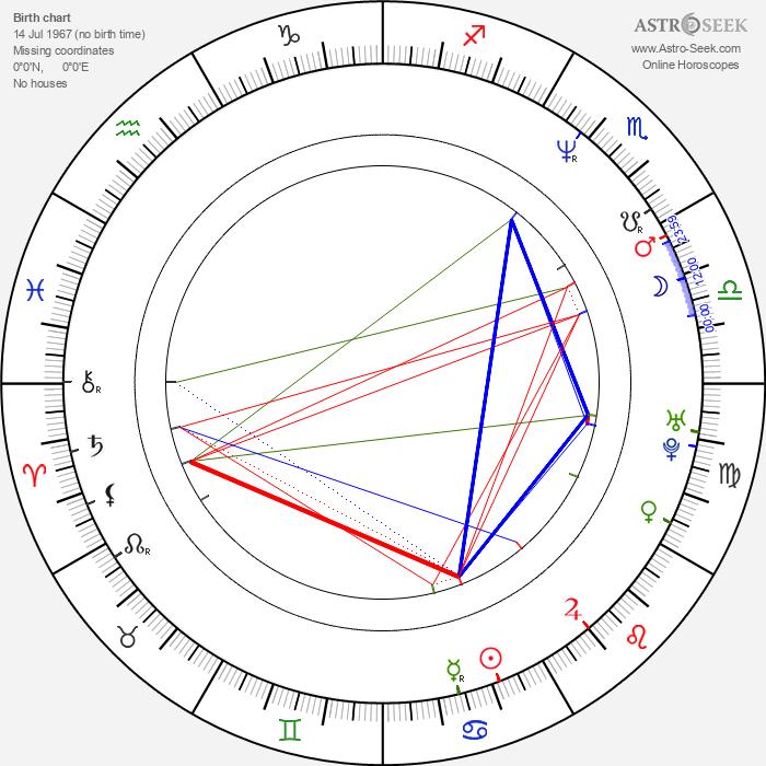 Jeff Jarrett - Astrology Natal Birth Chart