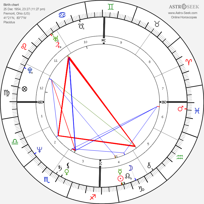Jeff Little - Astrology Natal Birth Chart