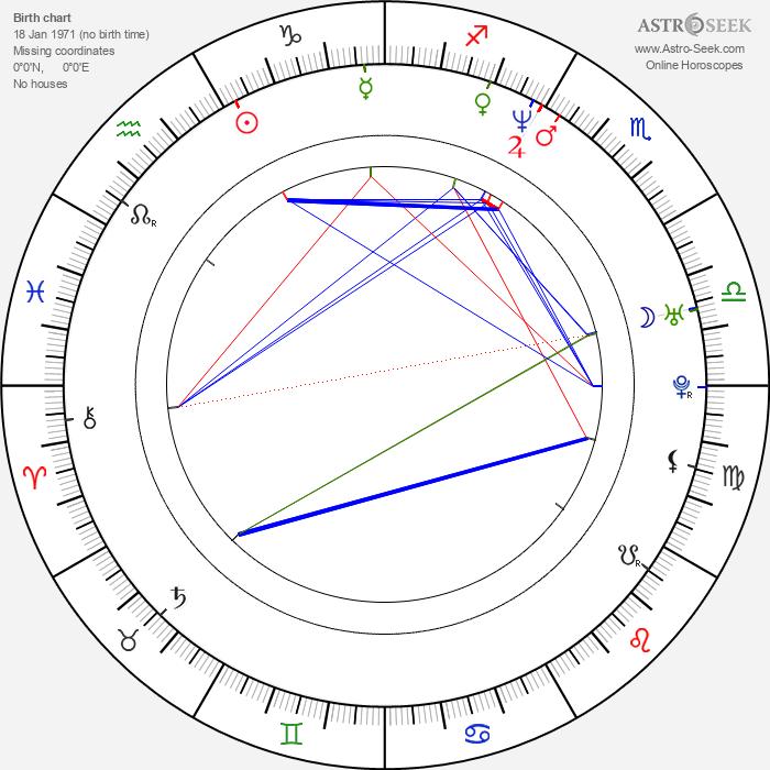 Jeff Monson - Astrology Natal Birth Chart