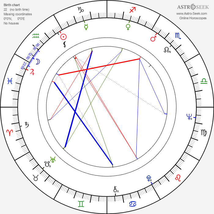 Jeff Smith - Astrology Natal Birth Chart