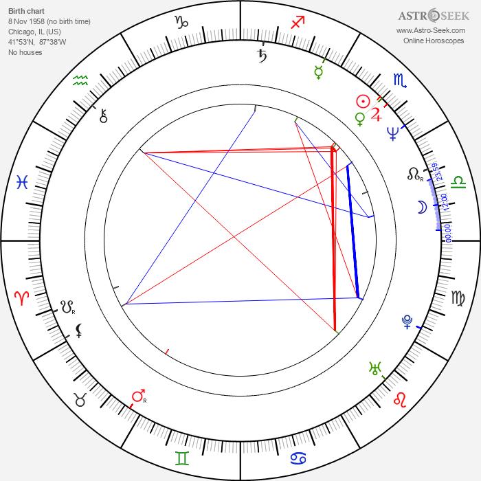 Jeff Speakman - Astrology Natal Birth Chart