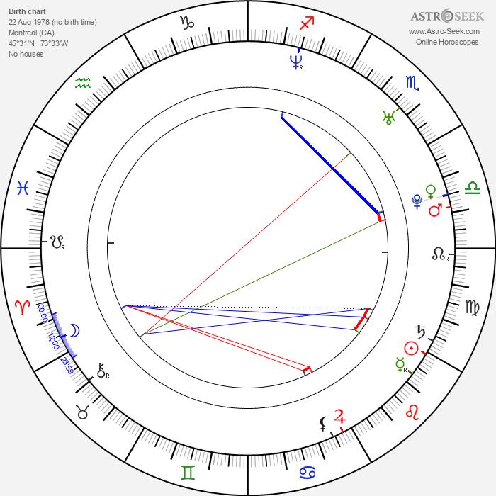 Jeff Stinco - Astrology Natal Birth Chart