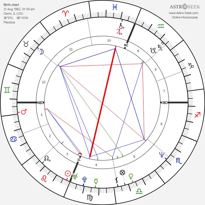 Jeff Stryker - Astrology Natal Birth Chart