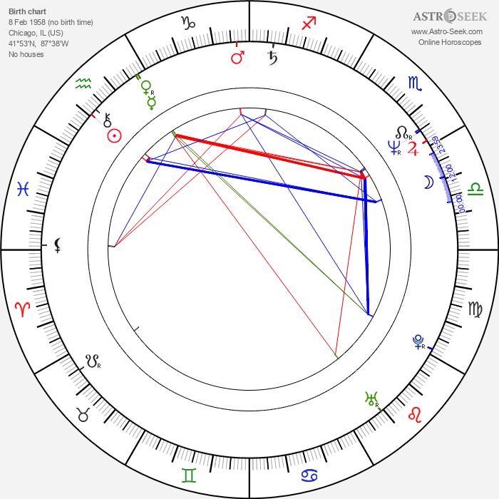 Jeff Tyler - Astrology Natal Birth Chart