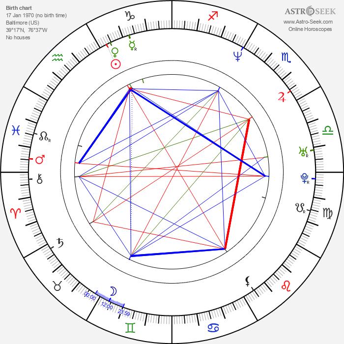 Jeff Vespa - Astrology Natal Birth Chart