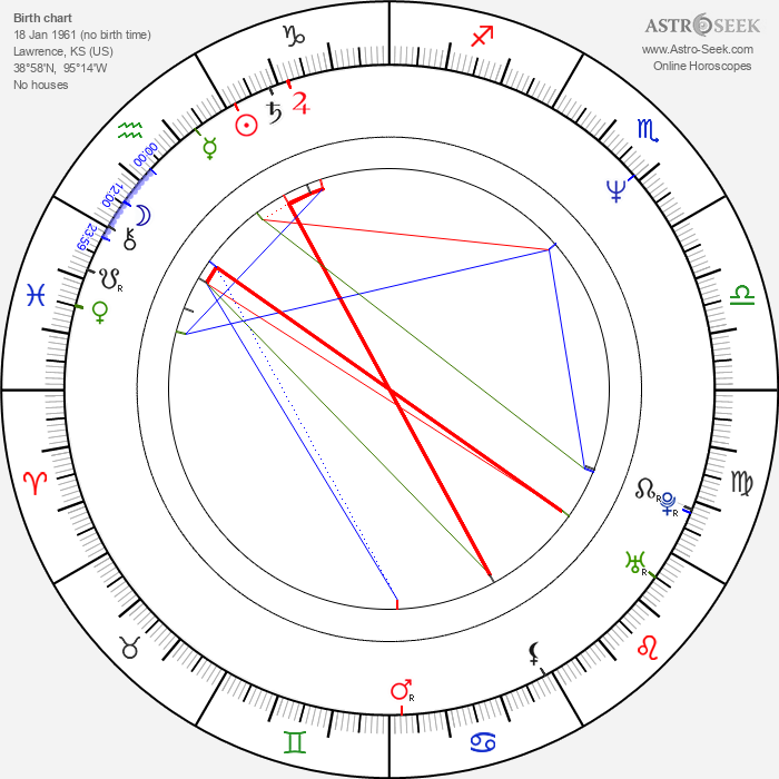 Jeff Yagher - Astrology Natal Birth Chart