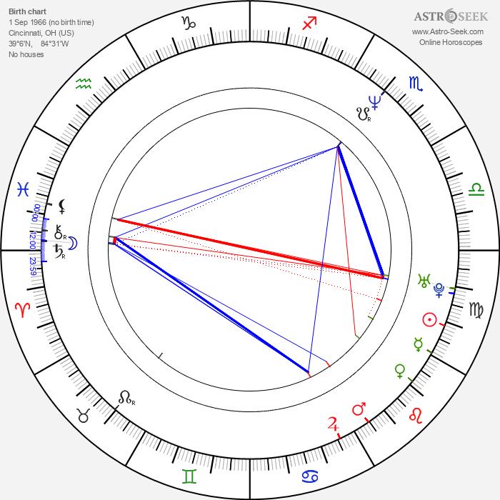 Jeffrey D. Sams - Astrology Natal Birth Chart