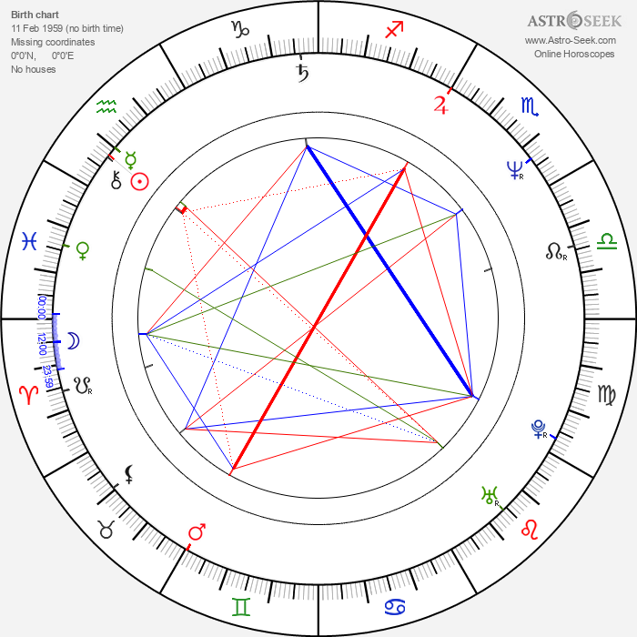 Jeffrey Meek - Astrology Natal Birth Chart