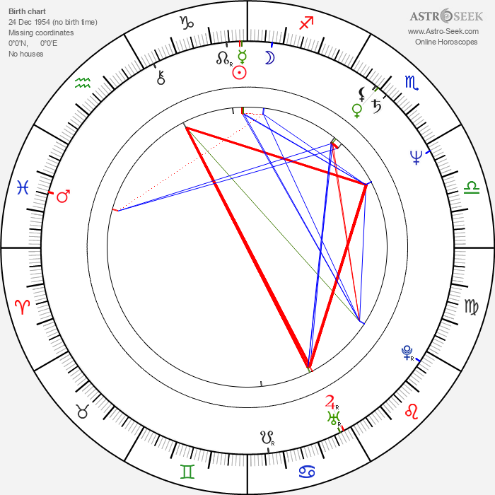Jeffrey Noyes Scher - Astrology Natal Birth Chart